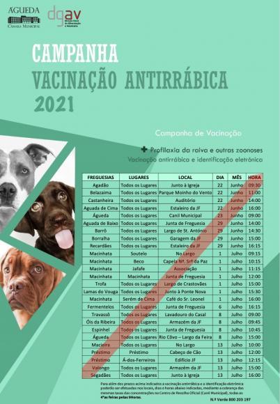 Campanha de vacinação Anti-Rábica 2021 e Identificação Eletrónica